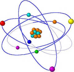 Atom ima jezgro sastavljeno od pozitivno naelektrisanih protona i električno neutralnih neutrona; oko jezgra je oblak negativno naelektrisanih elektrona.