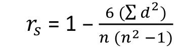 Nema u tekstu, pa prilažem odvojeno: Spearman's Rank Correlation Coefficient